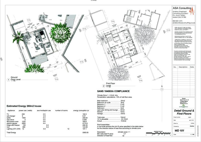 Strathavon Ext 3 upmarket Town house development